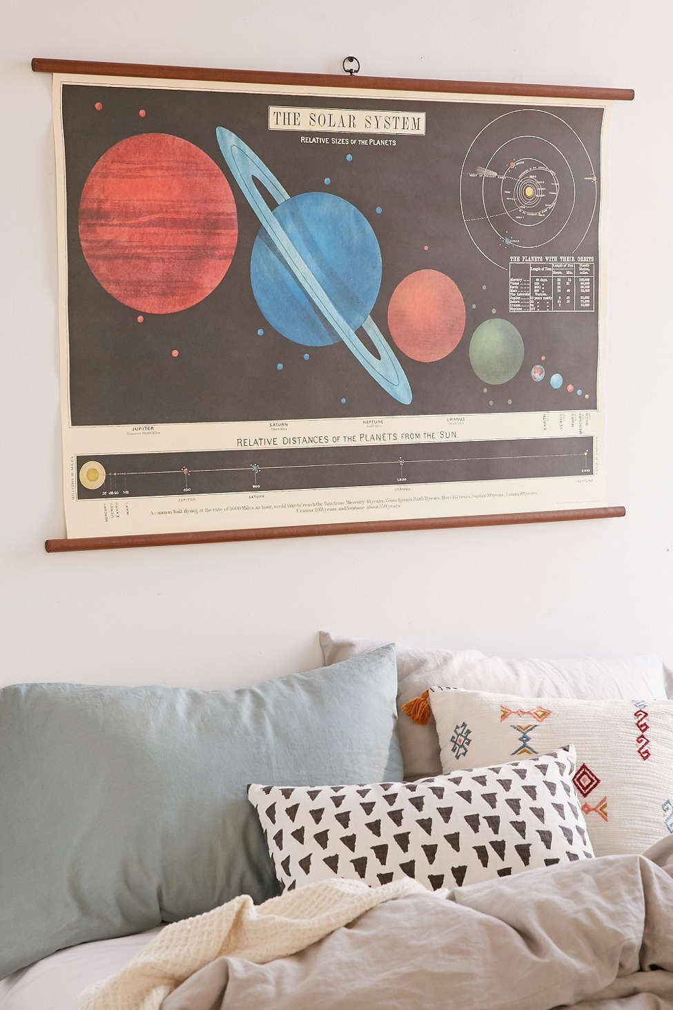 Solar System Bedroom Decor Solar System School Chart Wall Hanging Urban Outfitters Solar