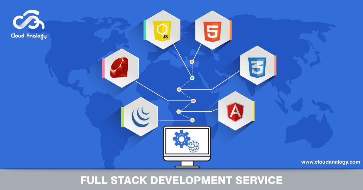 Full Stack Development App Development Salesforce Developer Development