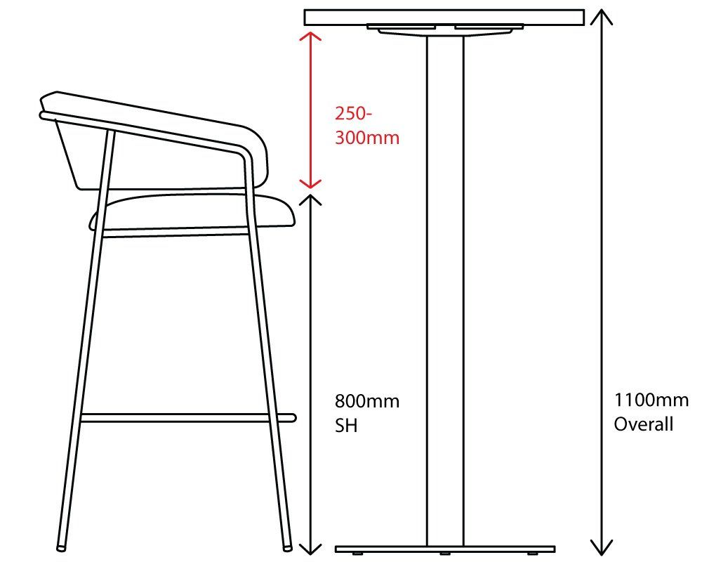 Coffee Table Dimension Guide Coffee Table Dimensions Coffee