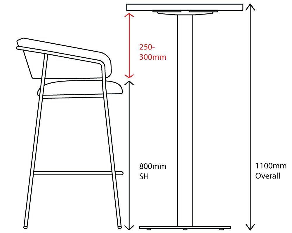 Seat Heights Table Heights Table Height Table Measurements Seating