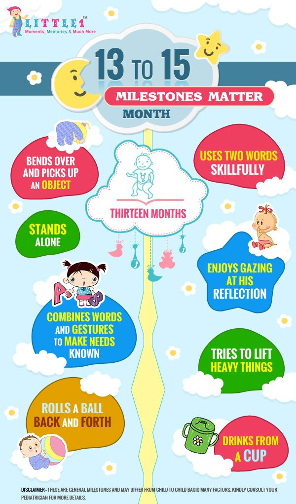 Milestones of 13 Months old baby