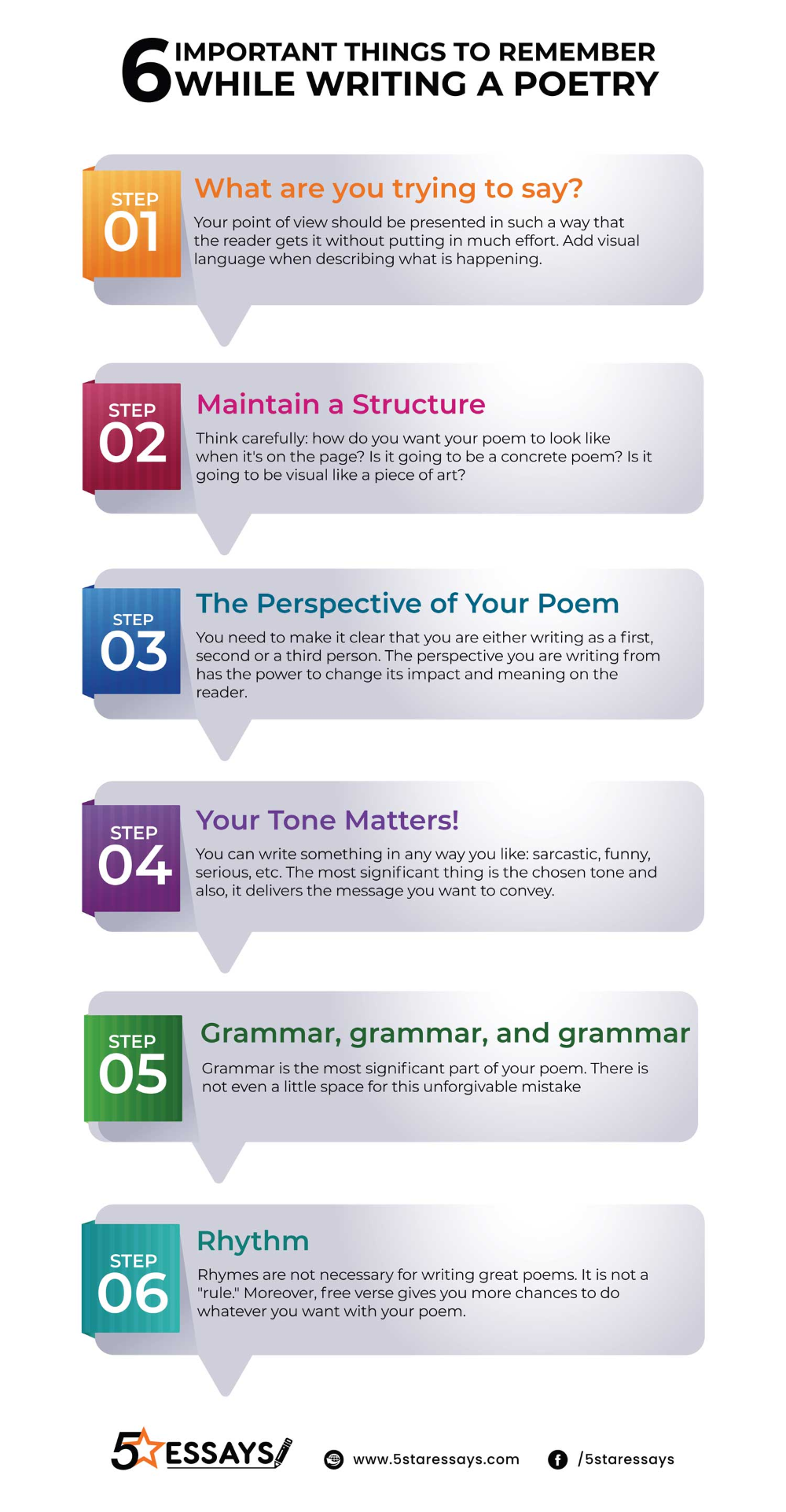 25 Useful Tips By Experts on How to Write Poetry  Writing poetry