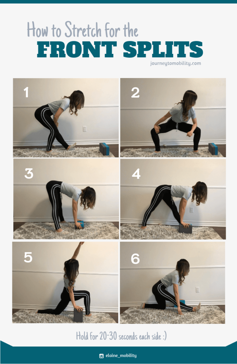 15+ Stretches for front splits ideas in 2021