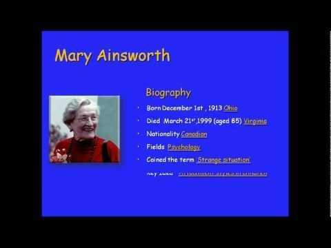 bowlby and ainsworth