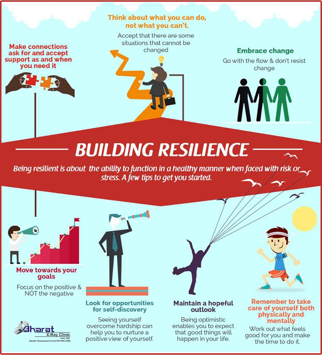 Few tips to help you build mental strength and resilience