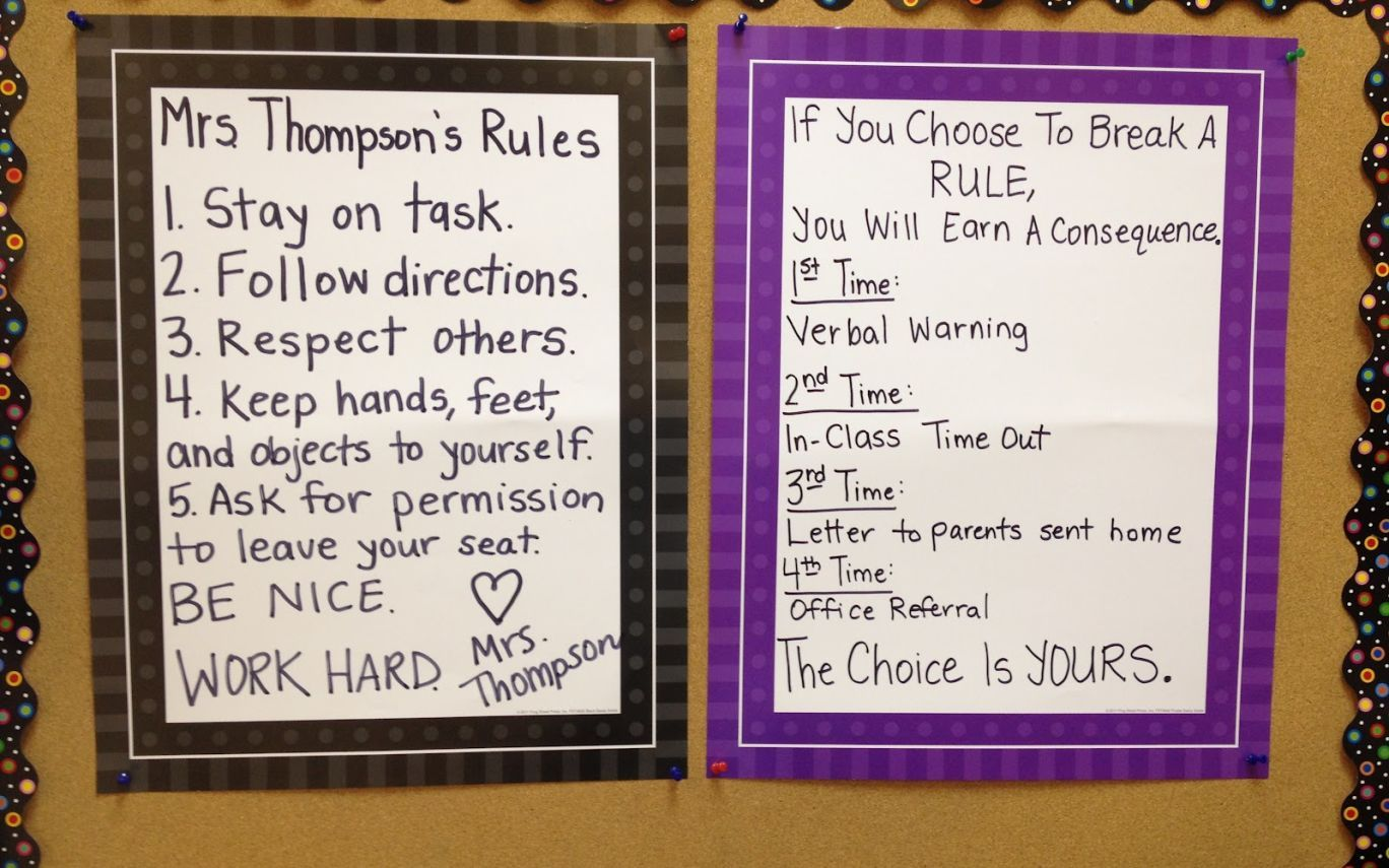 2nd Grade Classroom Rules And Consequences
