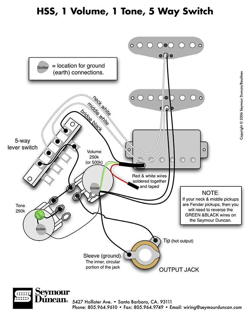 Sony Xav 62bt Support And Manuals Sony Xav 60 Wiring Diagram Http Www