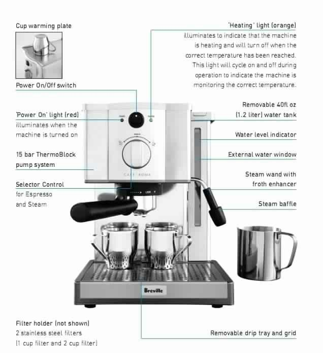 Pin By Powier2018  Caffe Monforte Egy On Espresso Machine