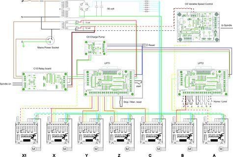 Montage électronique CNC 5 Axes CNC Pinterest CNC - logiciel 3d maison gratuit