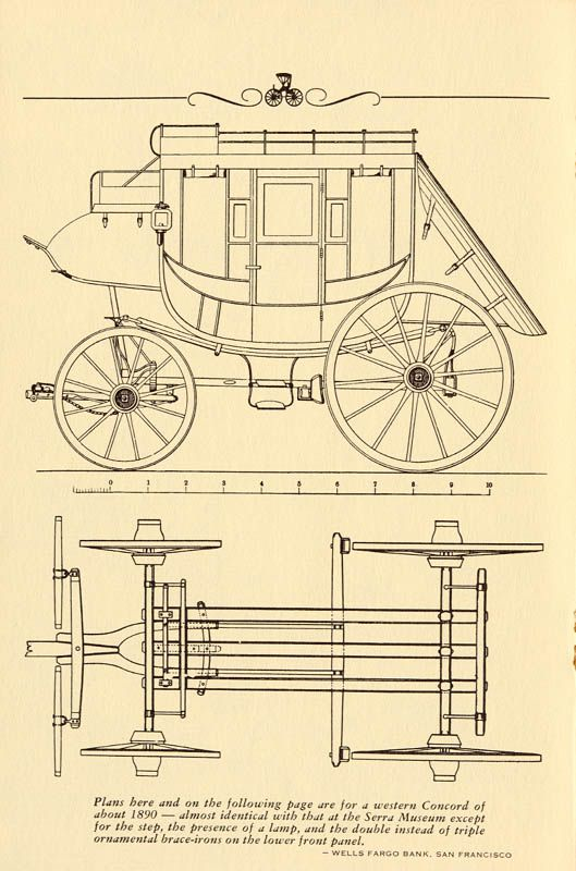 Plans for western concord 1890 stagecoach wagons for Covered wagon plans