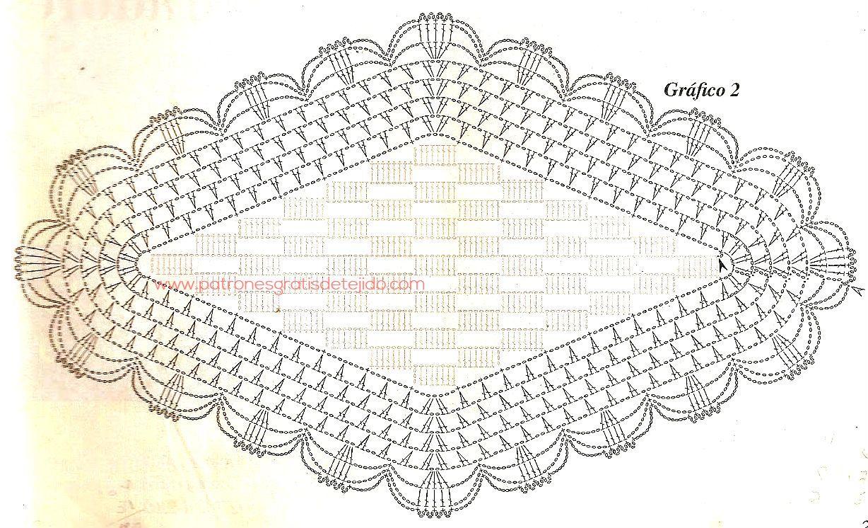 Patrón 2 de tapete crochet rombo | crochê | Pinterest | Croché ...