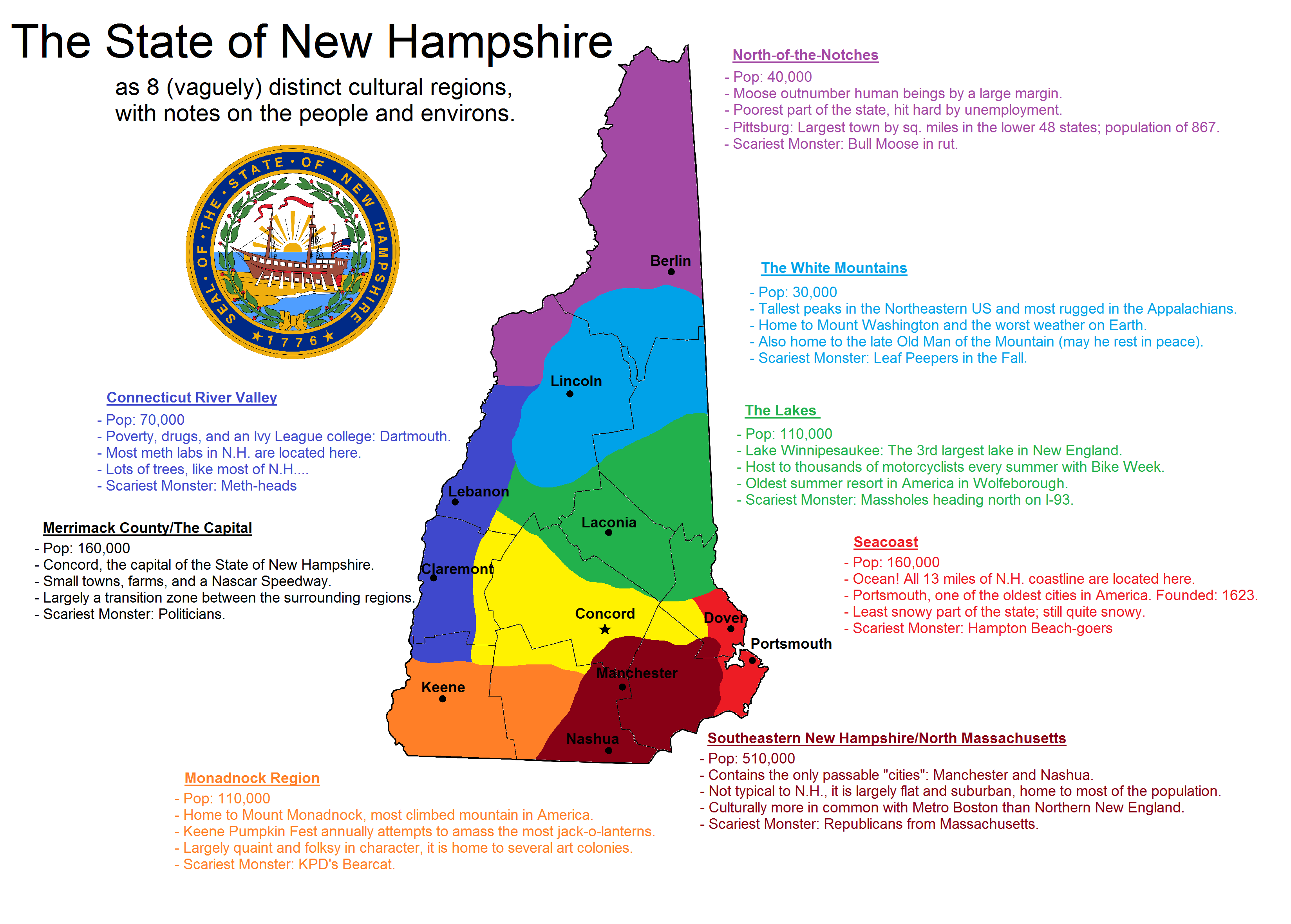 Regions Of New Hampshire