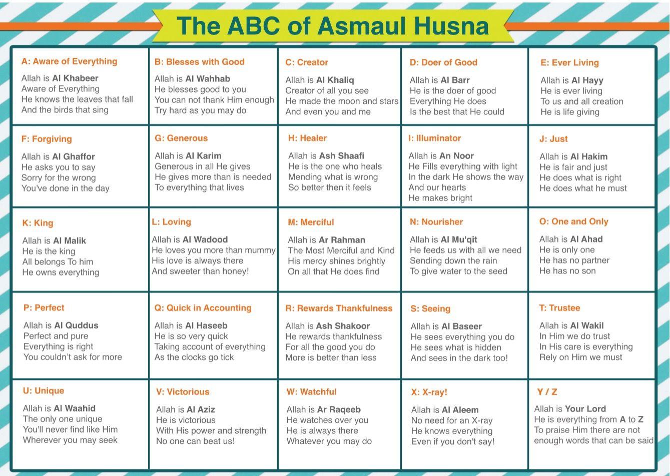 The Abc Of Asmaul Husna Abc