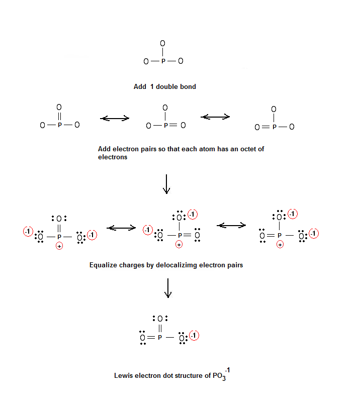 Lewis structure of PO3-1 – Simple Procedure for Dot structures ...