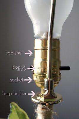 i d l e w i f e rewiring and fixing a vintage lamp part 1 rh pinterest com Rewire Kits for Lamps Floor Lamp Rewire Kit