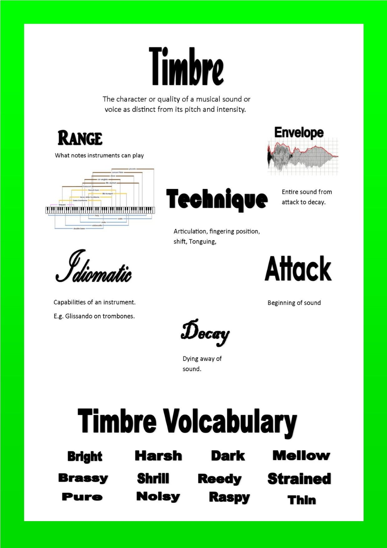 Timbre With Images