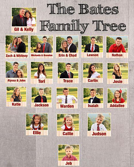 Duggarupdateslilyandellie : duggarupdateslilyandellie, Bringing, Bates, Stars, Welcome, Bradley:, First, Family, Blog,, Family,, Duggar