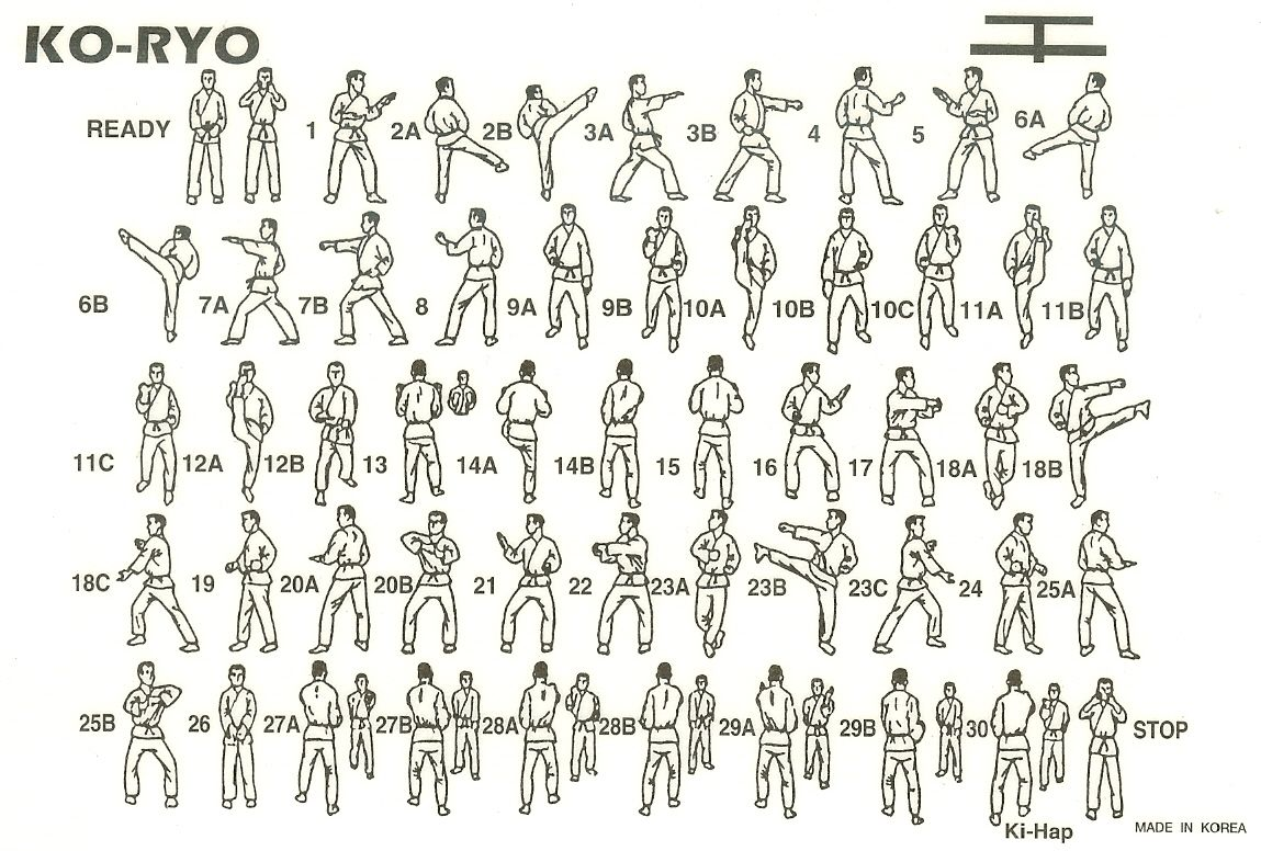 tang soo do forms diagrams bean seed diagram worksheet koryo poomse tkd taekwondo martial arts