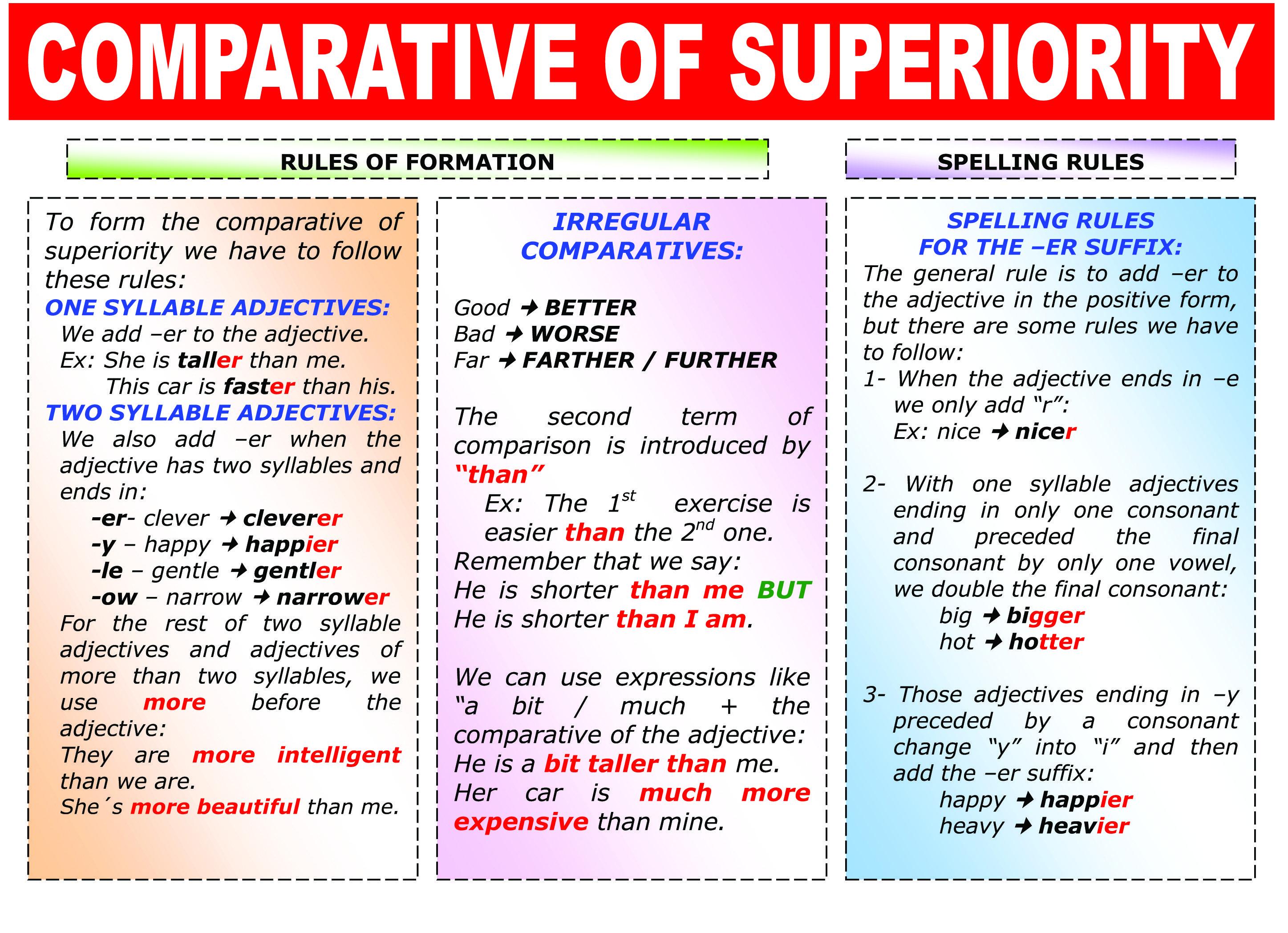 Comparisons And Superlatives