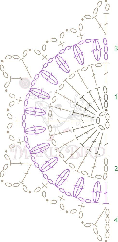 Encantador Patrones Manta De Crochet Libre Inspiración - Coser Ideas ...