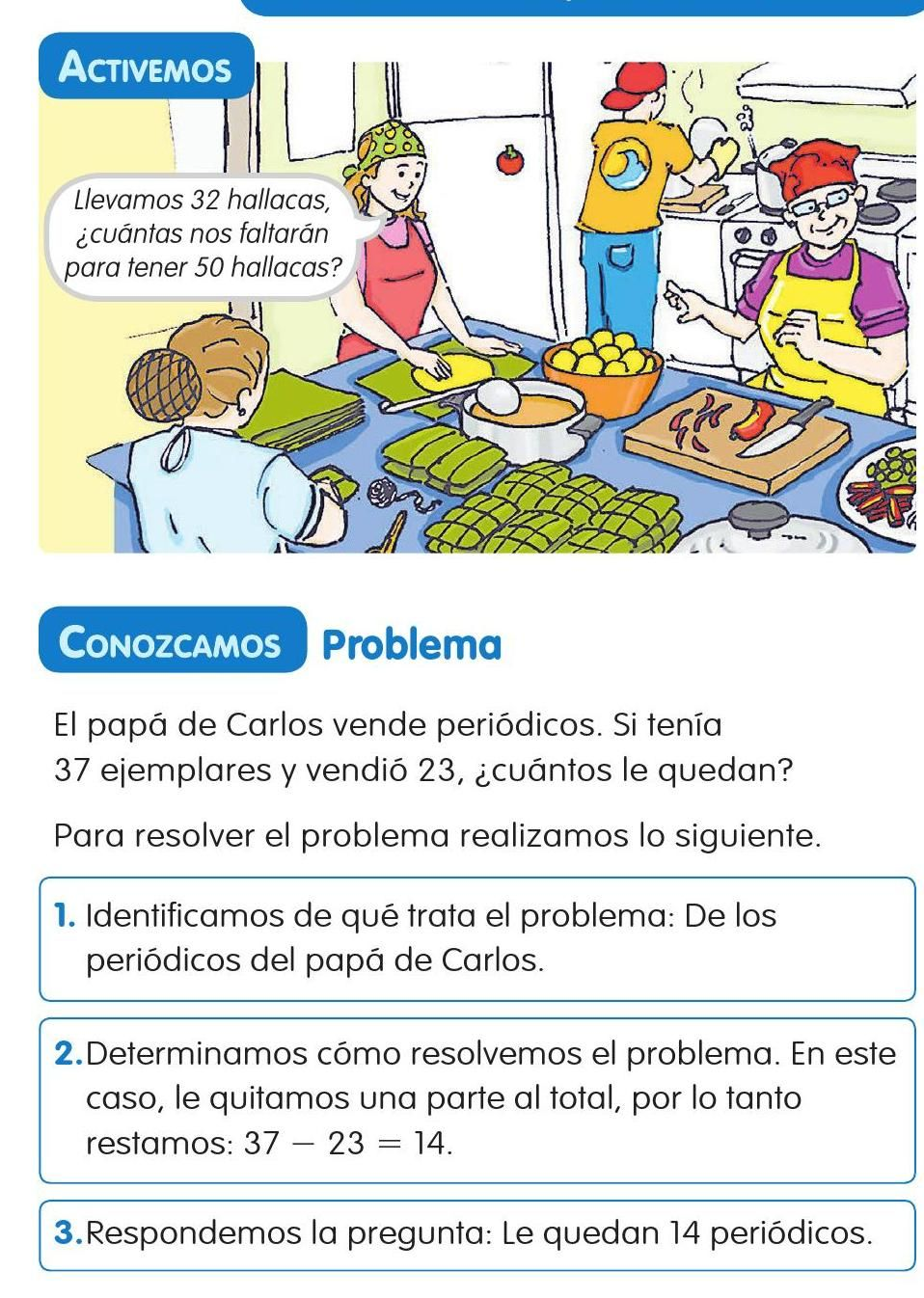 #ClippedOnIssuu from Enciclopedia Didáctica 1