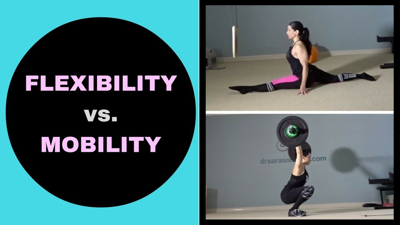 Mobility Vs Flexibility How To Improve Shoulder Mobility Flexibility Improve Strengthening Exercises