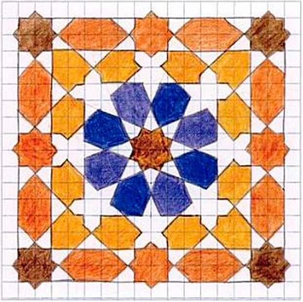 Pin By Ashley Harris On Drawing Islamic Art Pattern Islamic Art Pattern Art