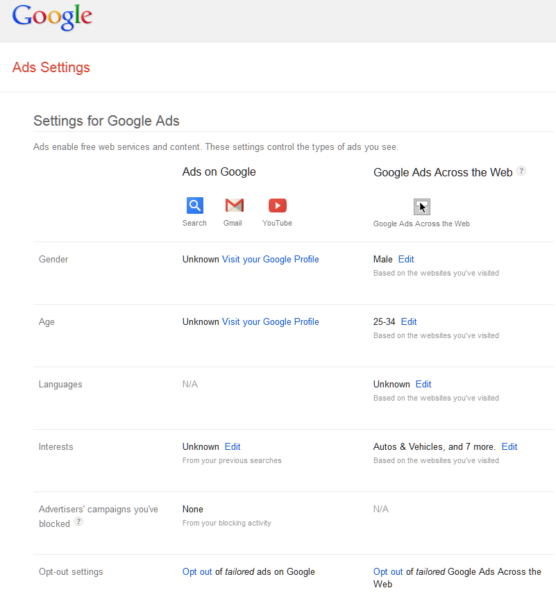 Google Consolidates Ad Preferences Managers, Now Called