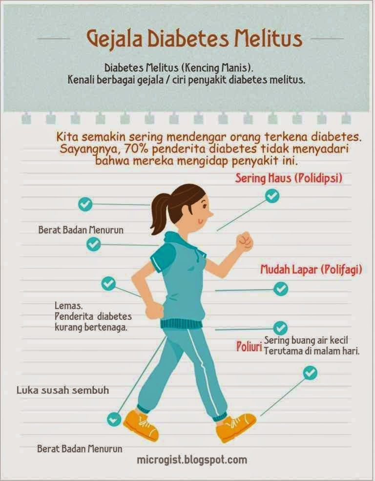 diabetes apa itu diabetes gestacional