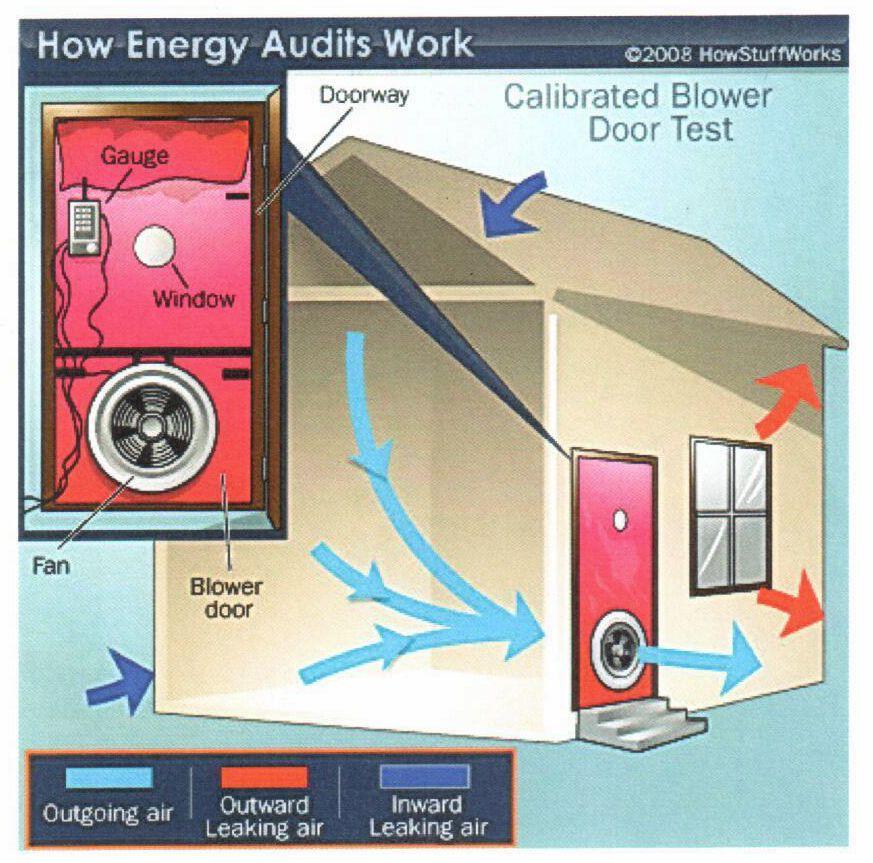 pin on energy saving tips