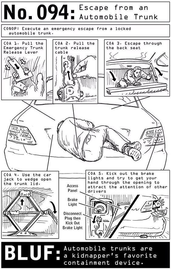 Comment sortir dun coffre de voiture?