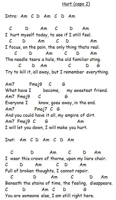 Hurt - Johnny Cash | chords | Pinterest | Hurt johnny, Johnny cash ...
