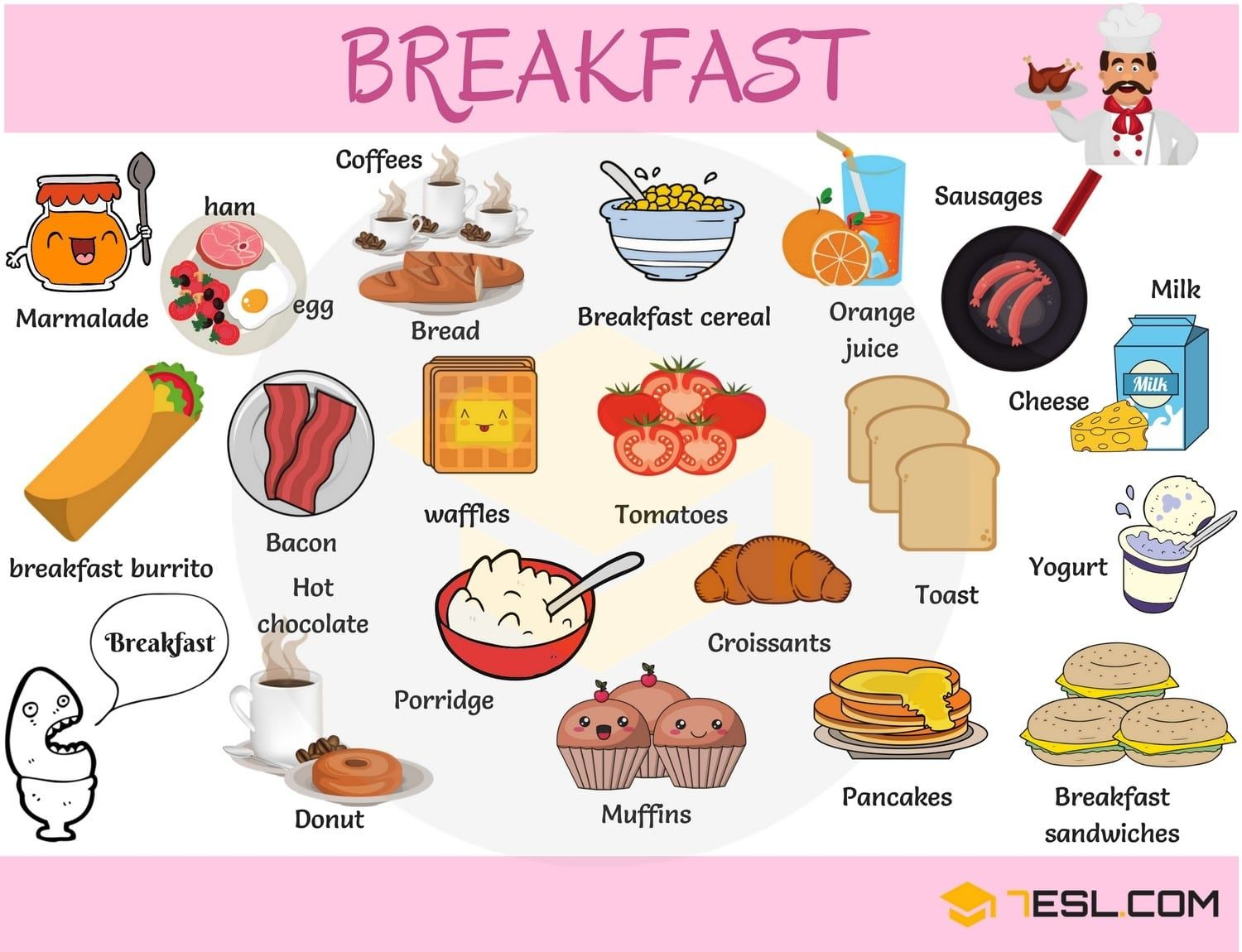 Food And Drink: Breakfast Food List: Useful List Of Breakfast Foods