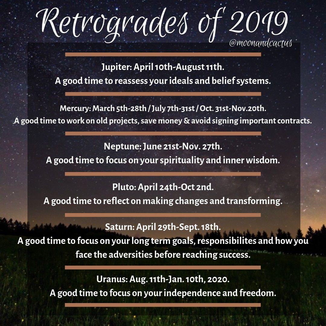 Retrogrades of 2019   Astrology   Astrology numerology