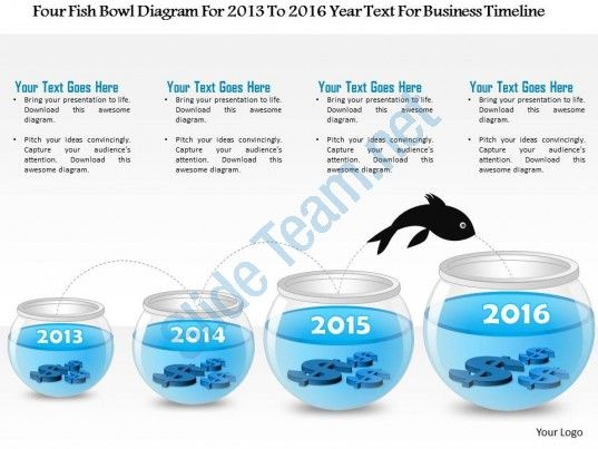 Four Fish Bowl Diagram For  To  Year Text For