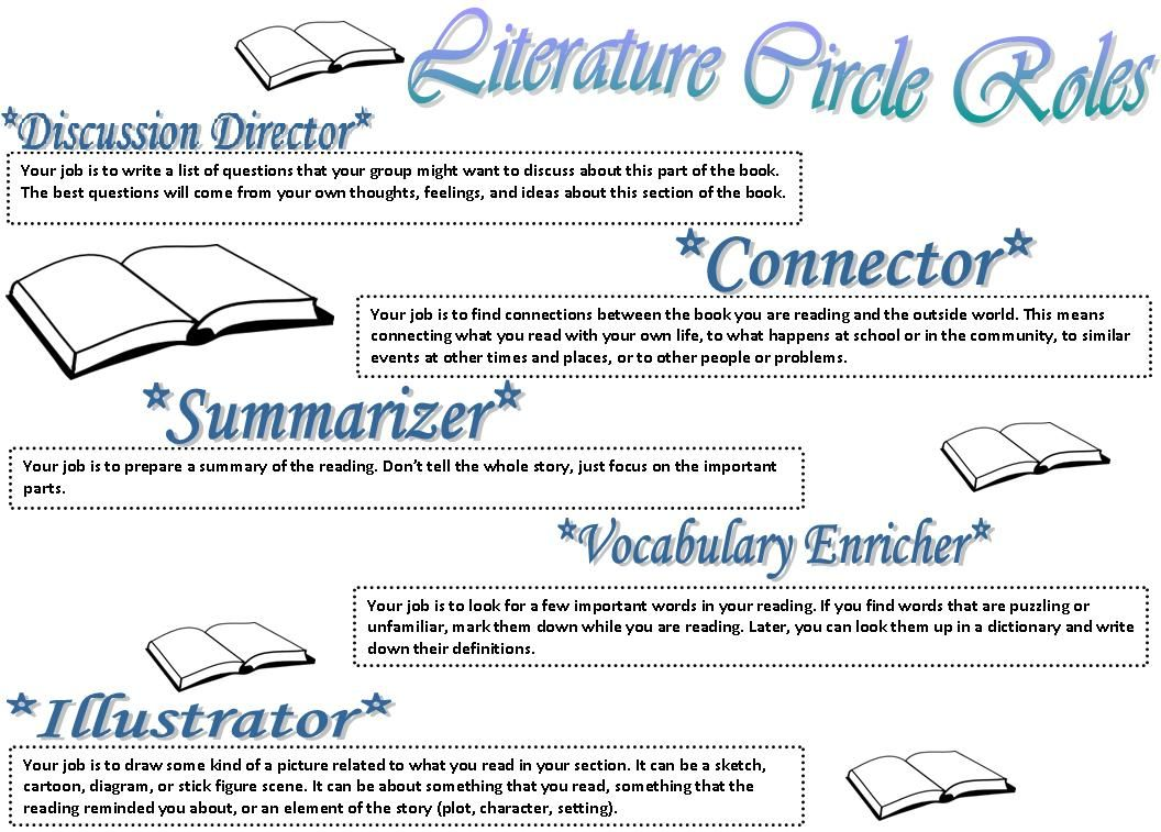 Worksheets  Literature Circle Roles | Teaching | Pinterest | English langu