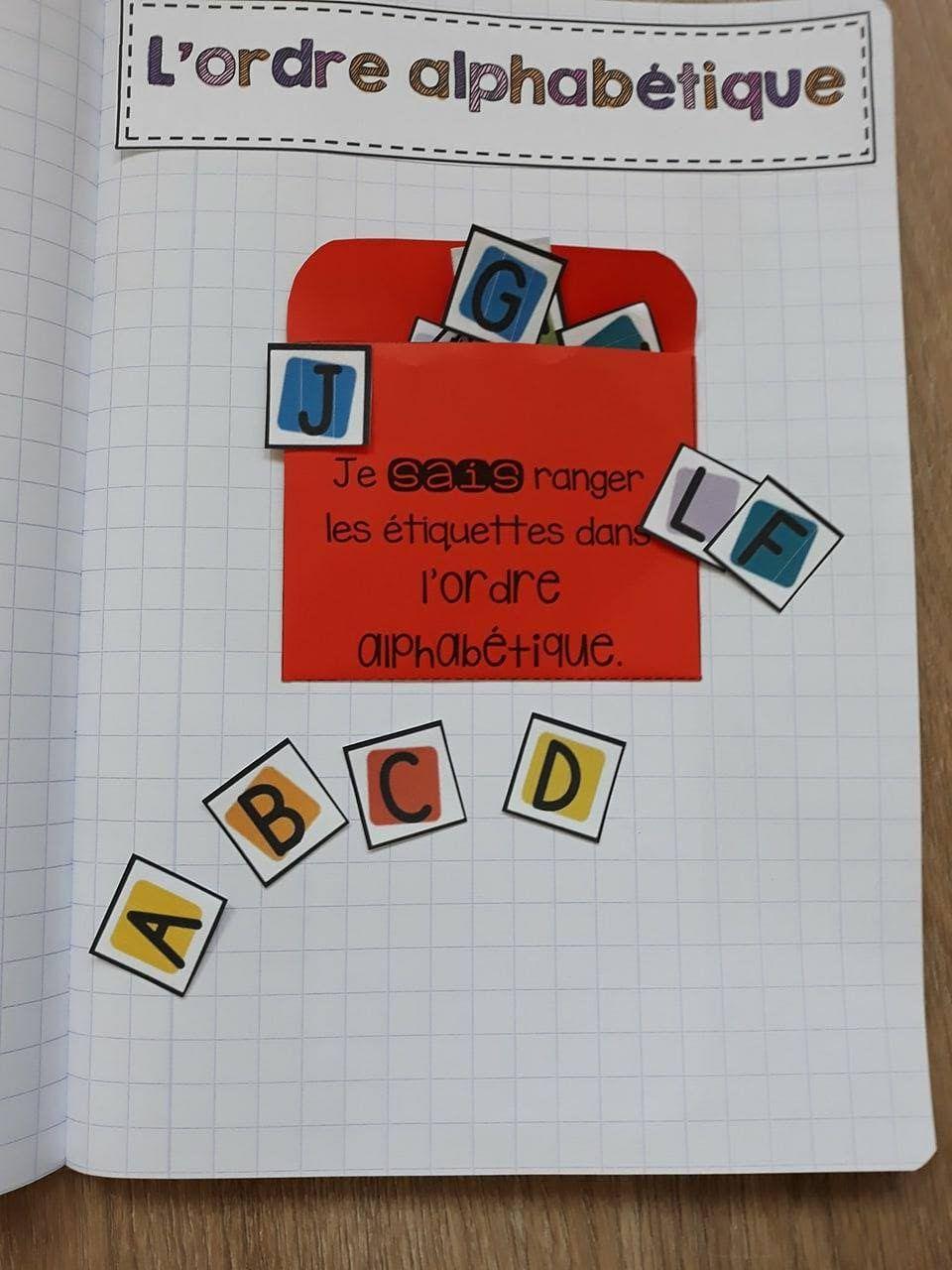 Synthèse du cahier interactif (pochette + étiquettes) + quelques exercices. | Ordre alphabétique ...