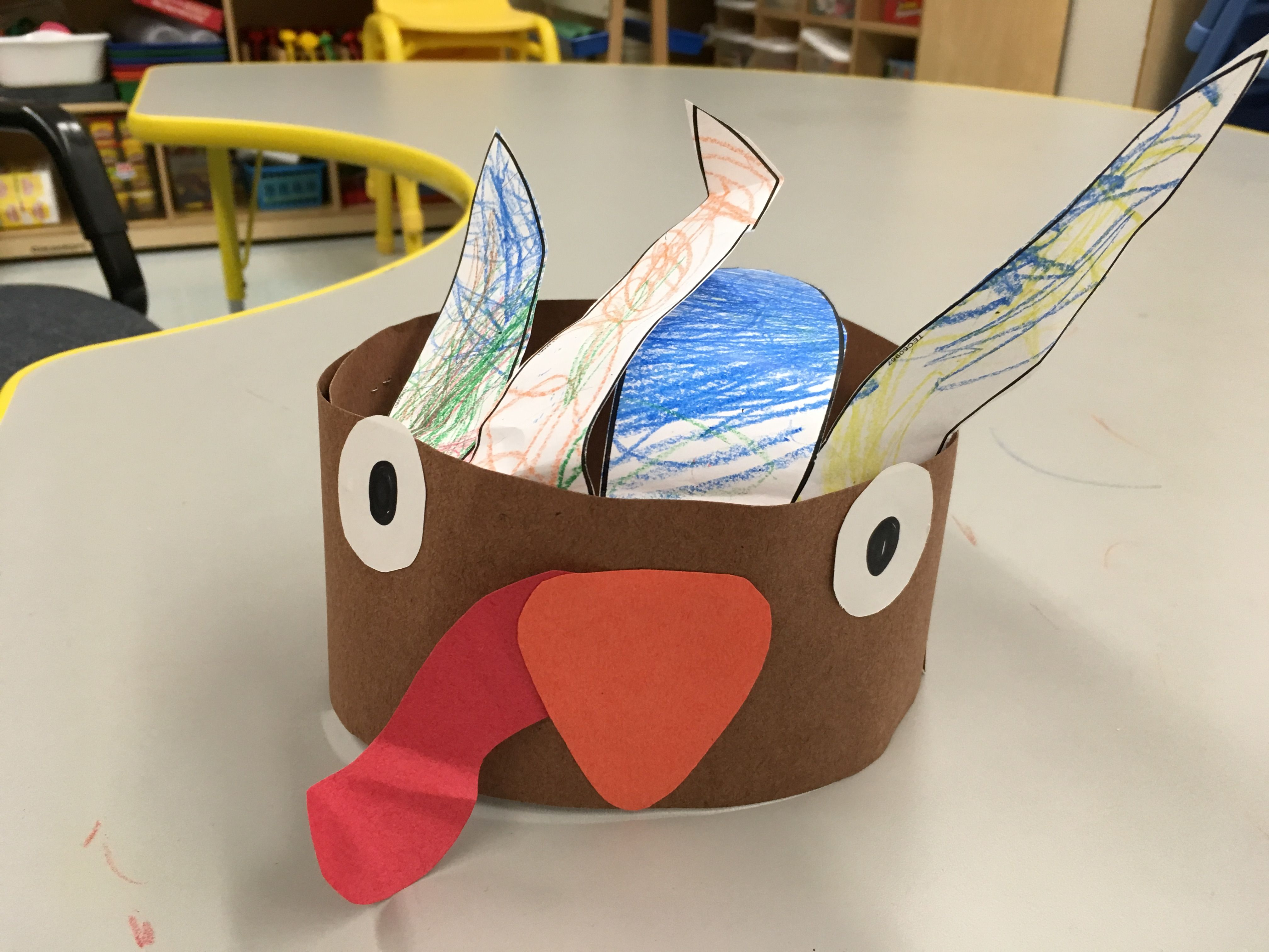 Turkey Hats For Our Thanksgiving Feast