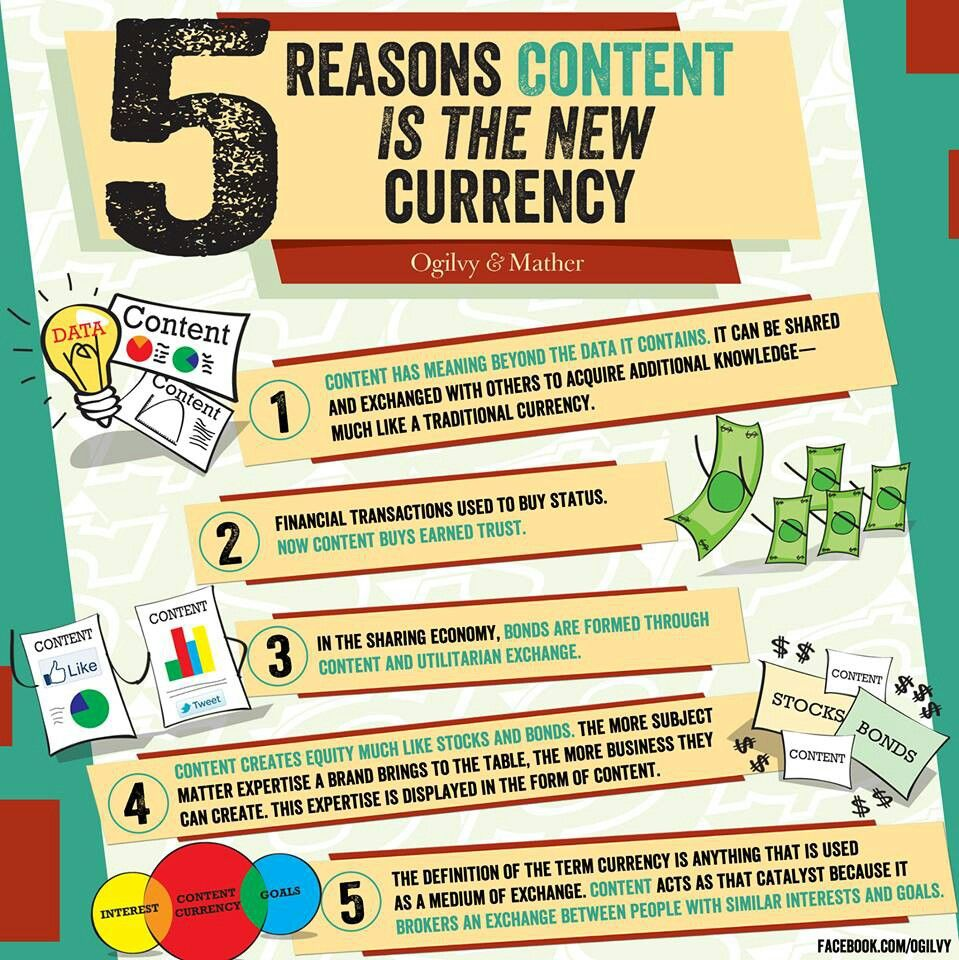 Content is the new currency