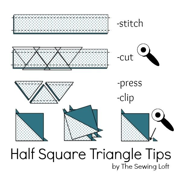 Half Square Diagram Find Wiring Diagram