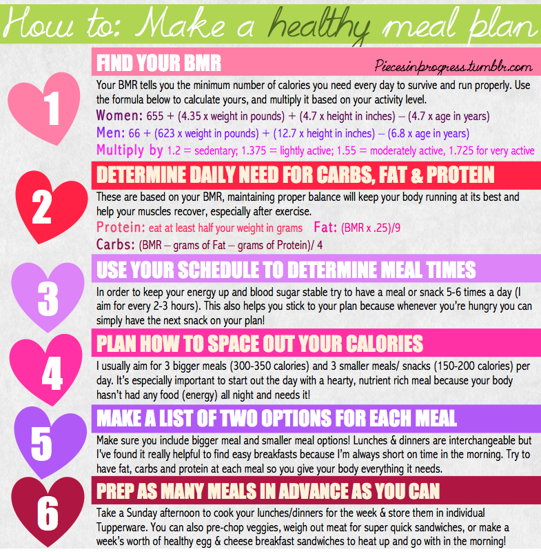How To Make A Healthy Meal Plan  Eating Healthy Hints
