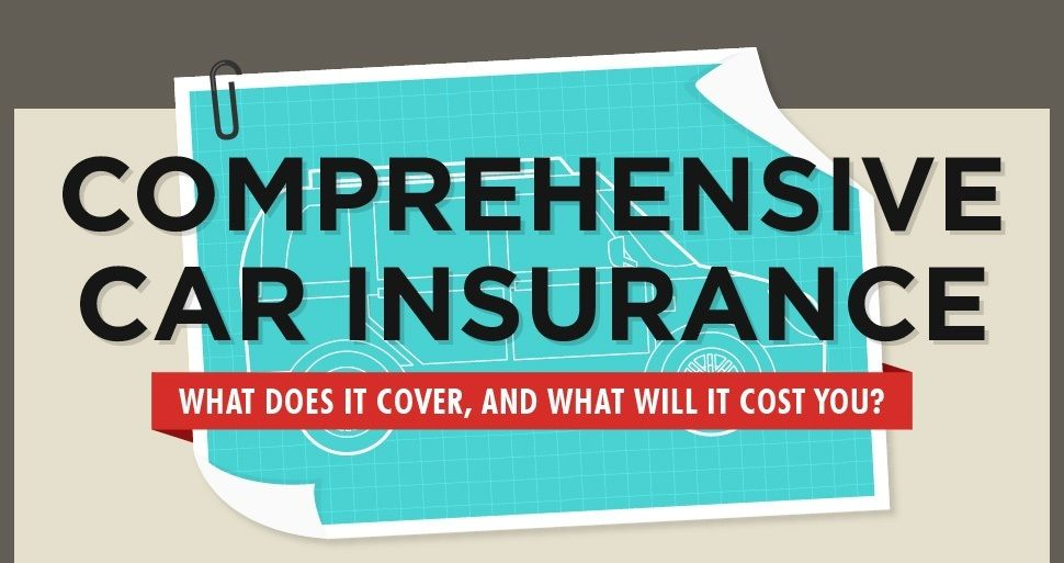 Guide To Comprehensive Insurance For Car Car Insurance