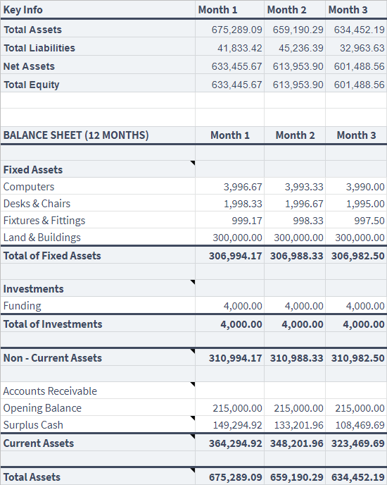 Basic Balance Sheet Template Excel Balance Sheet Template Balance Sheet Excel Templates Business