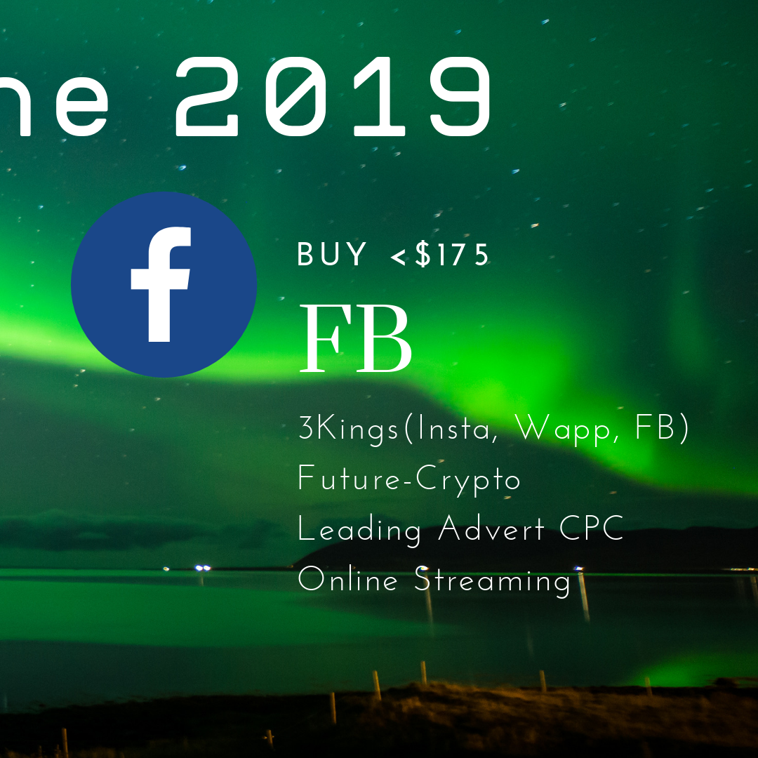 June 2019 Hot Stocks Coo S Hot Stock Update Household