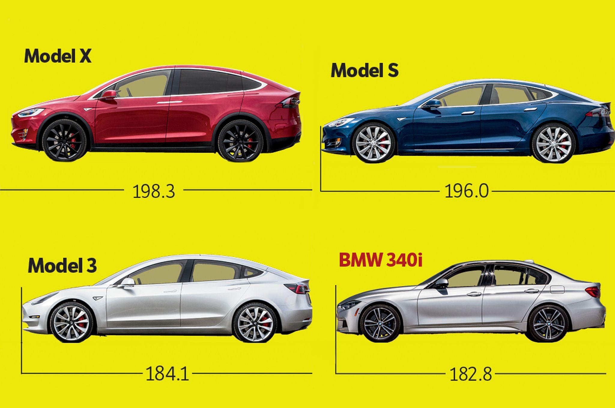Tesla Model 3 In Depth Exclusive Photos And Analysis Tesla Tesla Model Tesla Car
