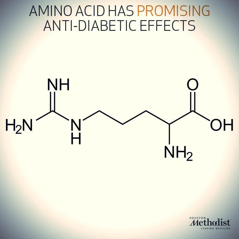 Arginine may improve glucose metabolism by 40%.