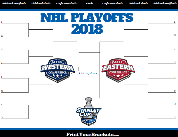 image regarding Nba Playoffs Bracket Printable titled 2018 NHL Playoff Bracket - Printable Playoff Brackets