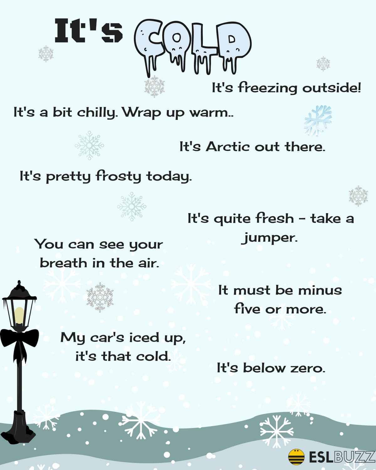 Useful Phrases Describing The Weather In English