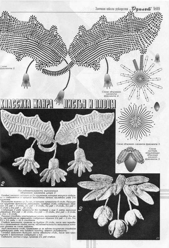 Patrones de hojas a crochet | bordes y puntillas | Pinterest ...