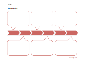 these blank timeline templates are editable pdf files each box can